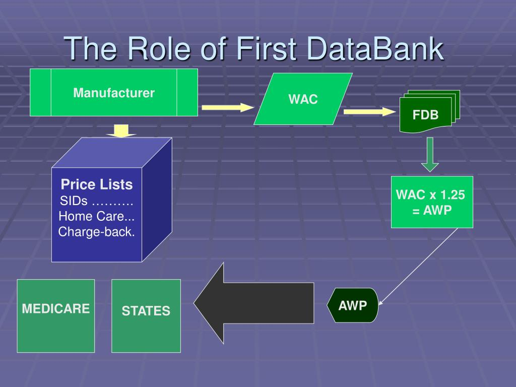 The Role of First DataBank