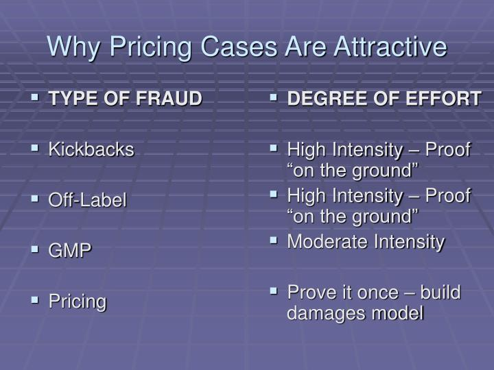 Why pricing cases are attractive