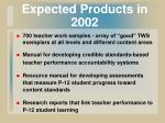 expected products in 2002