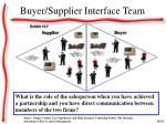 buyer supplier interface team