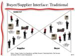 buyer supplier interface traditional