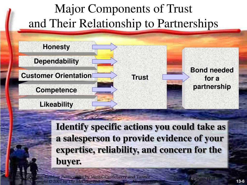 Major Components of Trust