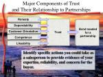 major components of trust and their relationship to partnerships