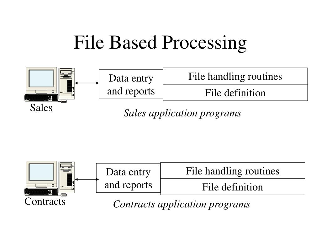 File Based Processing