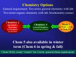chemistry options