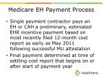 medicare eh payment process