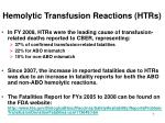 hemolytic transfusion reactions htrs