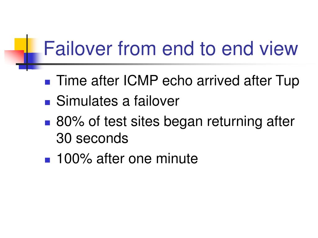 Failover from end to end view