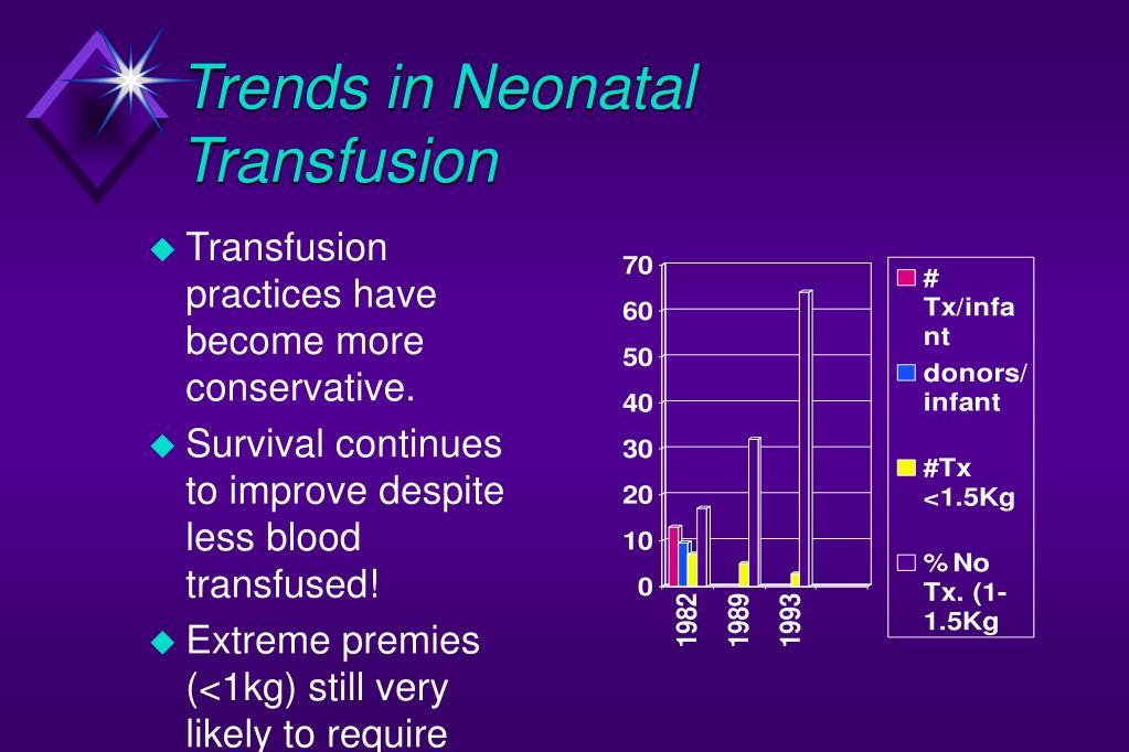 Trends in Neonatal Transfusion