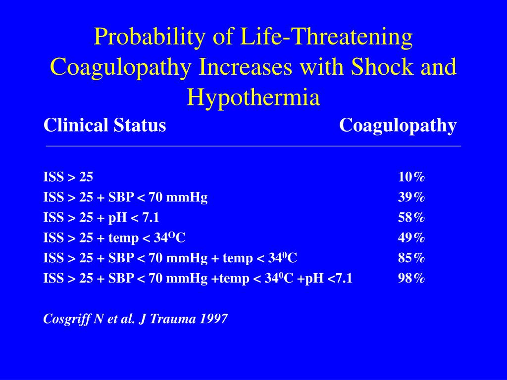 Probability of Life-Threatening Coagulopathy Increases with Shock and Hypothermia