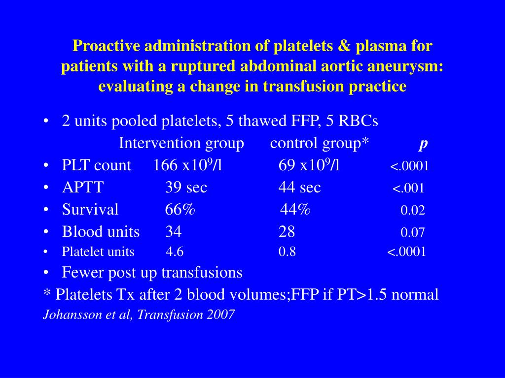 Proactive administration of platelets & plasma for patients with a ruptured abdominal aortic aneurysm: evaluating a change in transfusion practice