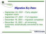 migration key dates