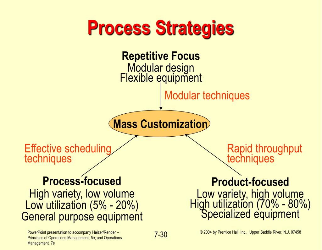 Ppt Operations Management Process Strategy Powerpoint Presentation Free Download Id 501974