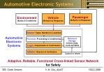 automotive electronic systems1
