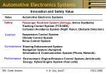 automotive electronics systems