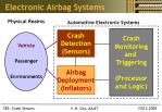 electronic airbag systems4