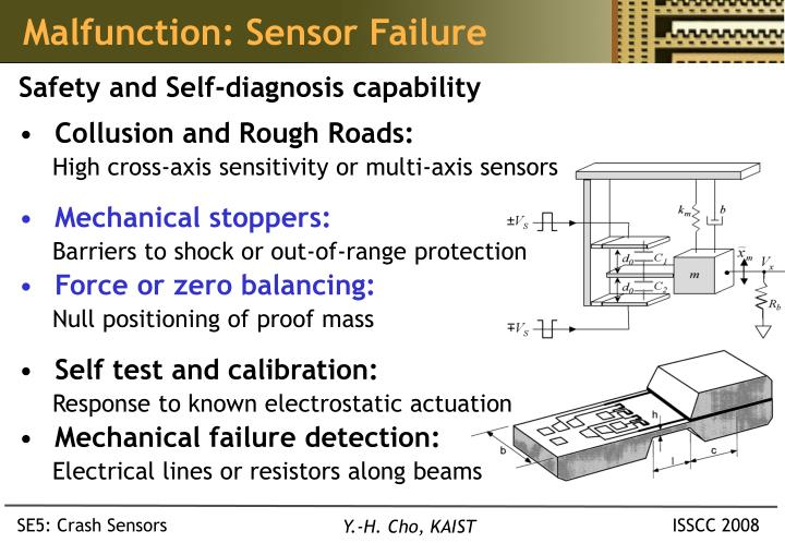 Malfunction: Sensor Failure