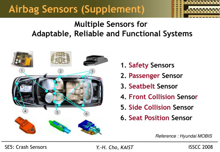 Airbag Sensors (Supplement)