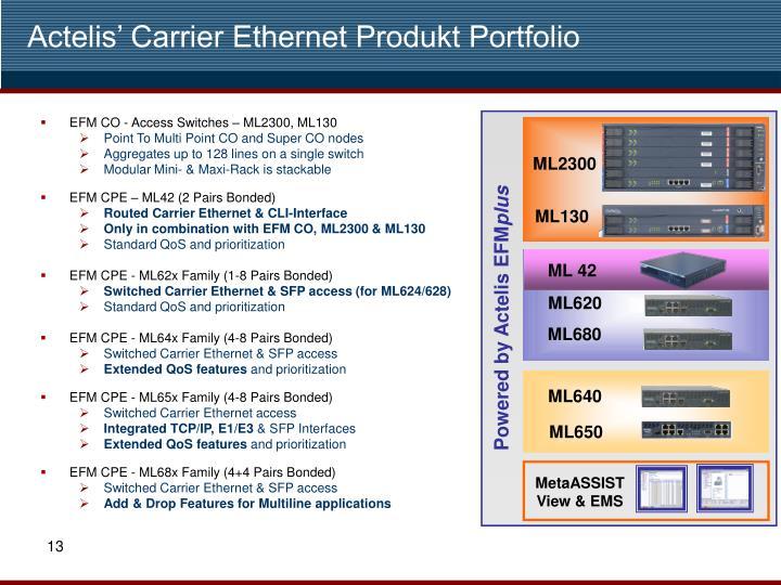 Actelis' Carrier Ethernet Produkt Portfolio