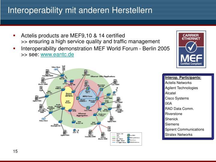 Interoperability mit anderen Herstellern