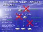 lets store the number 123456 on a raid set