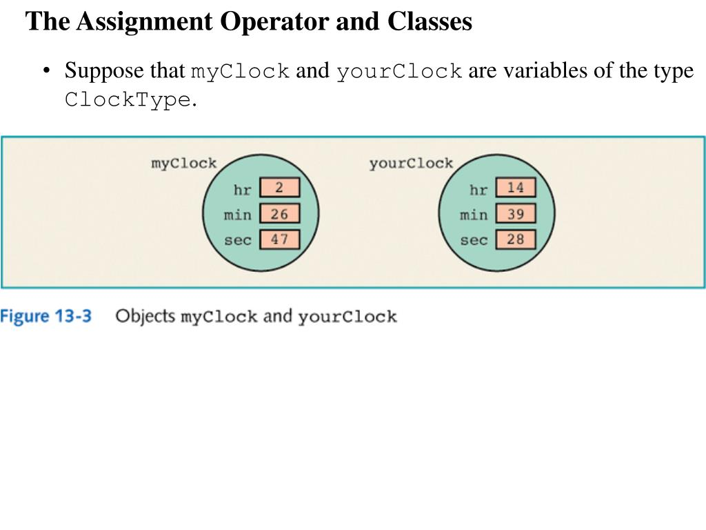 The Assignment Operator and Classes
