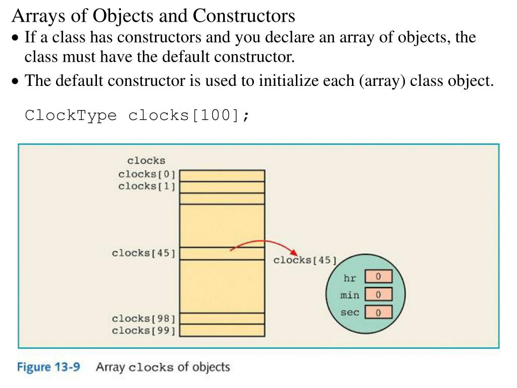 Arrays of Objects and Constructors