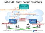 with enum across domain boundaries