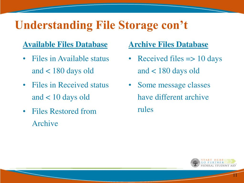 Available Files Database