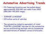 automotive advertising trends1