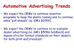 automotive advertising trends2