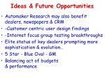 ideas future opportunities1