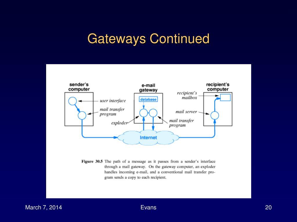 Gateways Continued