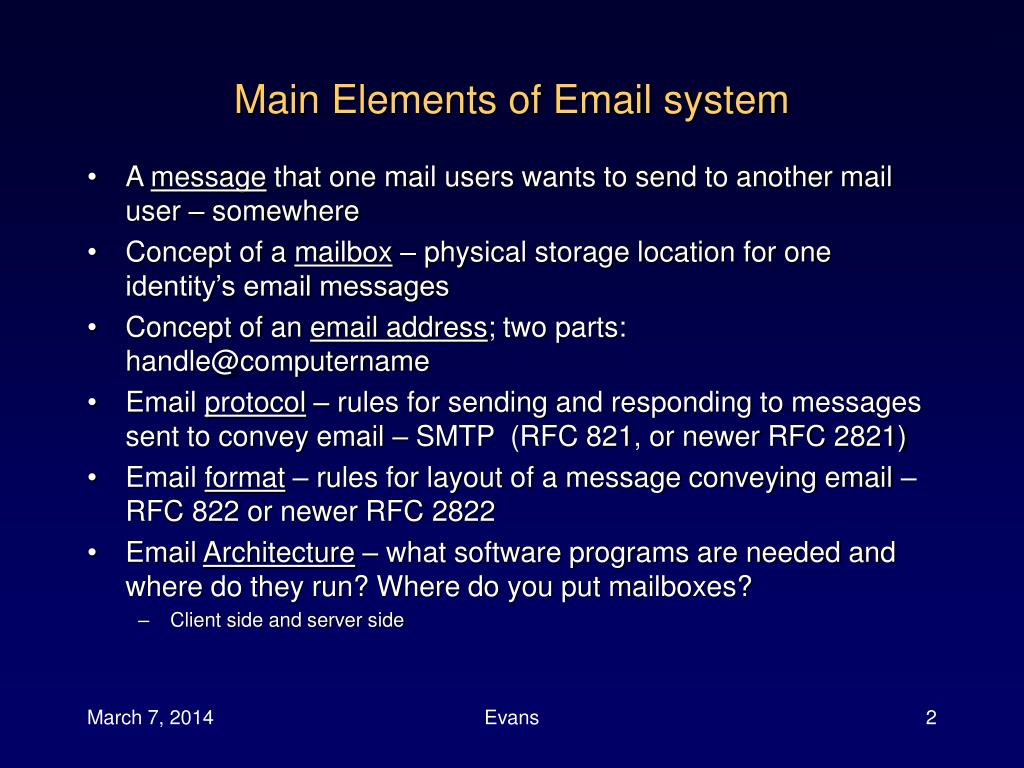 Main Elements of Email system