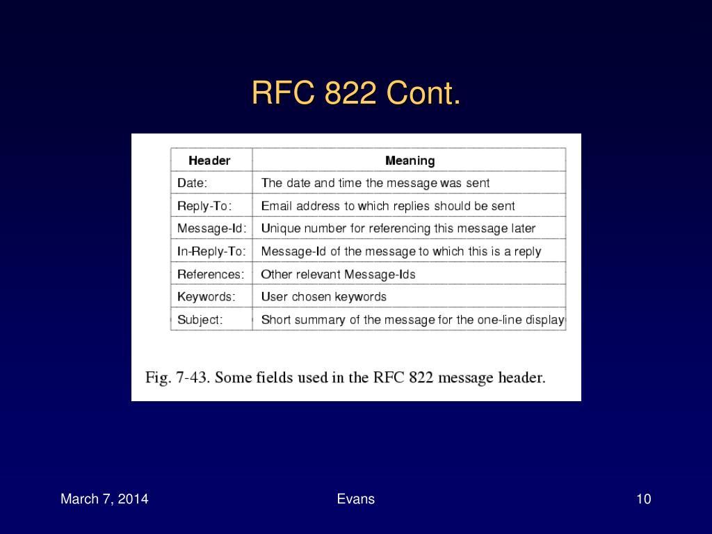 RFC 822 Cont.