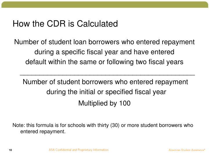How the CDR is Calculated
