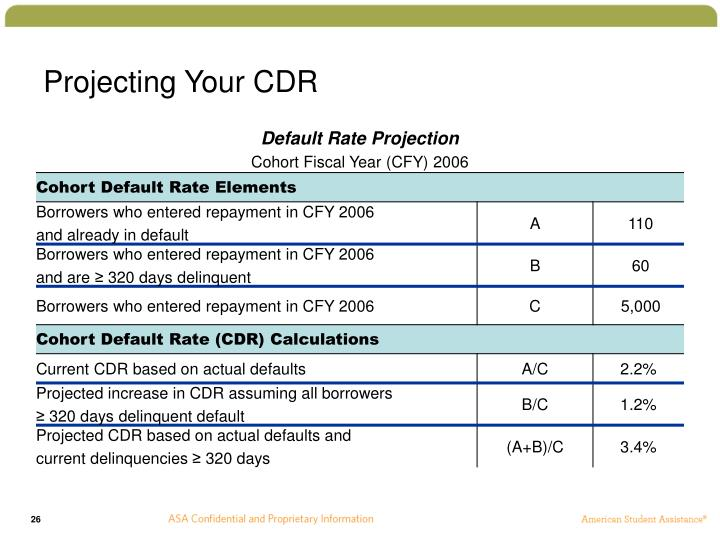 Projecting Your CDR