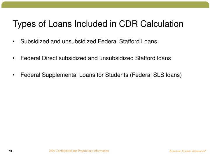 Types of Loans Included in CDR Calculation