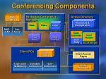 conferencing components