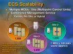 ecs scalability