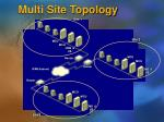 multi site topology