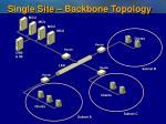 single site backbone topology
