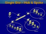 single site hub spoke