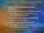 voice data video conferencing