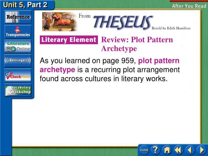 Review: Plot Pattern Archetype
