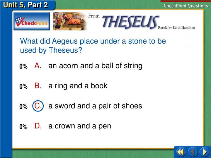 What did Aegeus place under a stone to be used by Theseus?