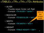 table tr th td attributes