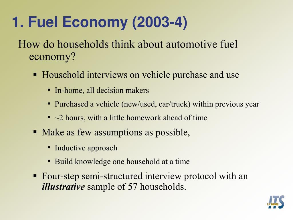 1. Fuel Economy (2003-4)