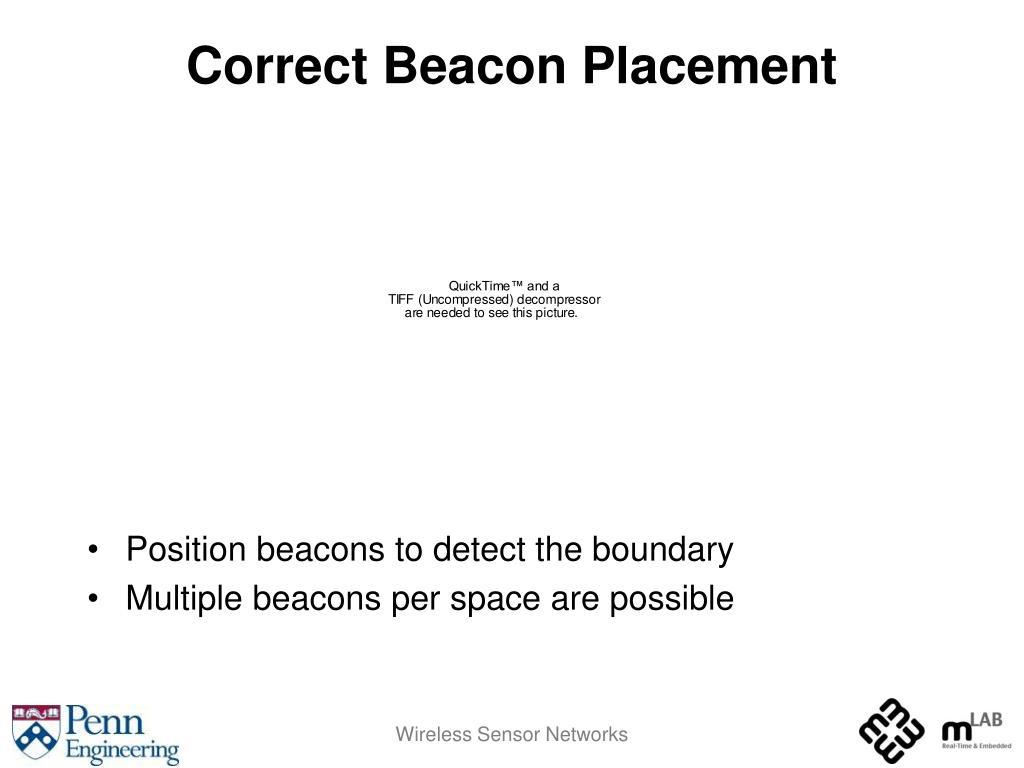 Correct Beacon Placement
