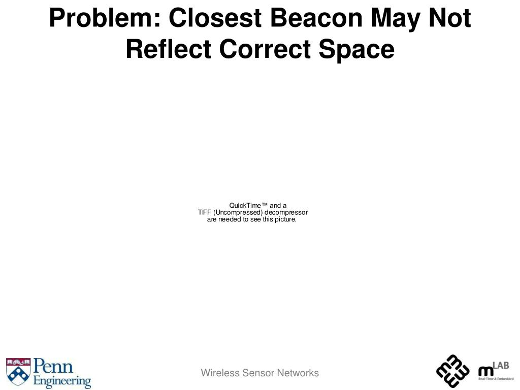 Problem: Closest Beacon May Not
